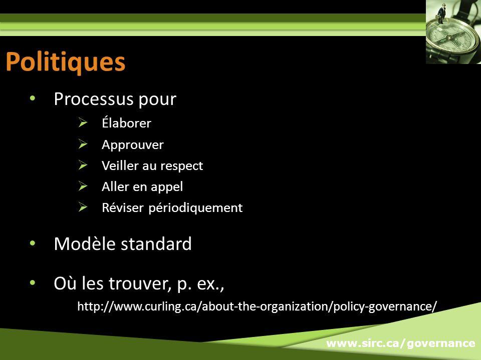 www.sirc.ca/governance Politiques Processus pour Élaborer Approuver Veiller au respect Aller en appel Réviser périodiquement Modèle standard Où les trouver, p.