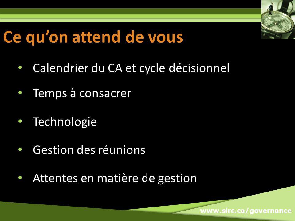 www.sirc.ca/governance Ce quon attend de vous Calendrier du CA et cycle décisionnel Temps à consacrer Technologie Gestion des réunions Attentes en matière de gestion