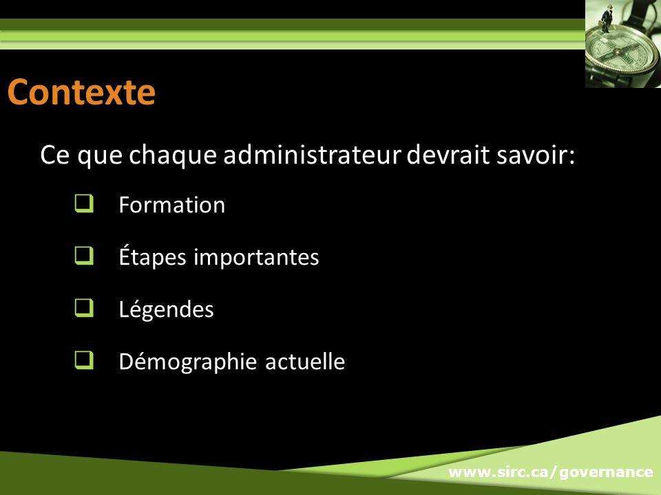 www.sirc.ca/governance Contexte Ce que chaque administrateur devrait savoir: Formation Étapes importantes Légendes Démographie actuelle