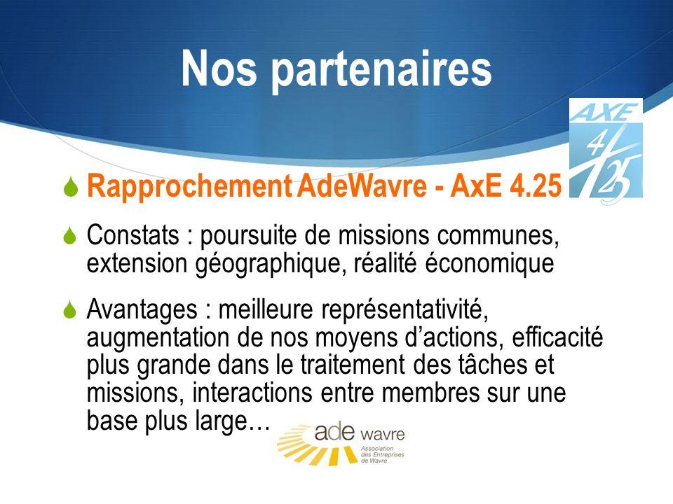 Nos partenaires Rapprochement AdeWavre - AxE 4.25 Constats : poursuite de missions communes, extension géographique, réalité économique Avantages : me