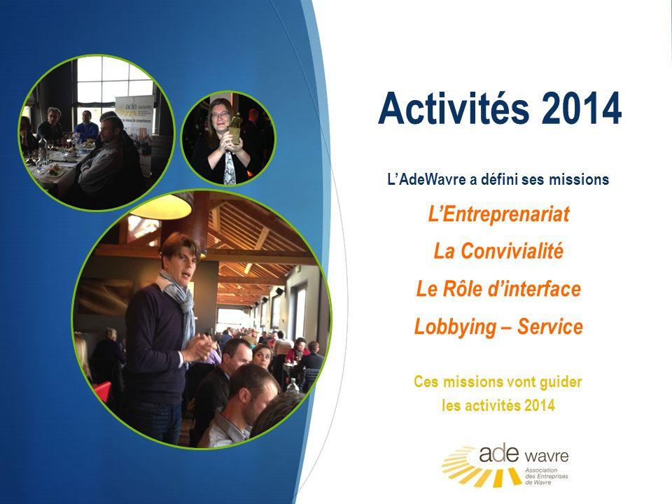 Activités 2014 LAdeWavre a défini ses missions LEntreprenariat La Convivialité Le Rôle dinterface Lobbying – Service Ces missions vont guider les activités 2014