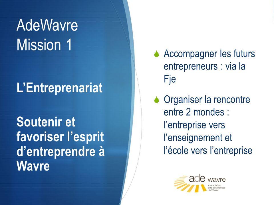AdeWavre Mission 1 Accompagner les futurs entrepreneurs : via la Fje Organiser la rencontre entre 2 mondes : lentreprise vers lenseignement et lécole vers lentreprise LEntreprenariat Soutenir et favoriser lesprit dentreprendre à Wavre