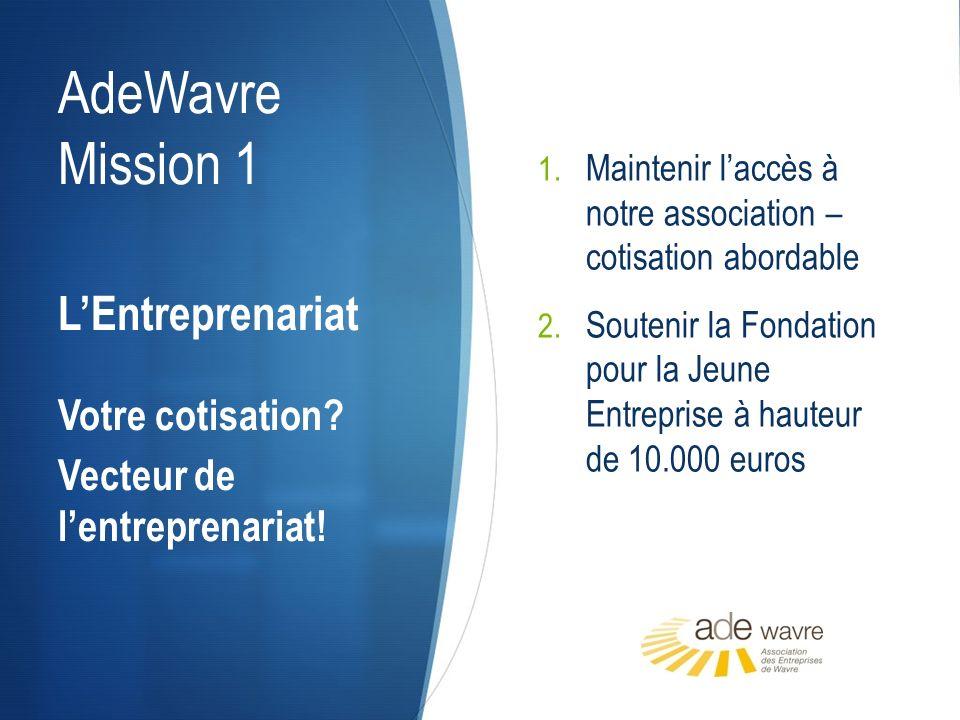 AdeWavre Mission 1 1. Maintenir laccès à notre association – cotisation abordable 2. Soutenir la Fondation pour la Jeune Entreprise à hauteur de 10.00
