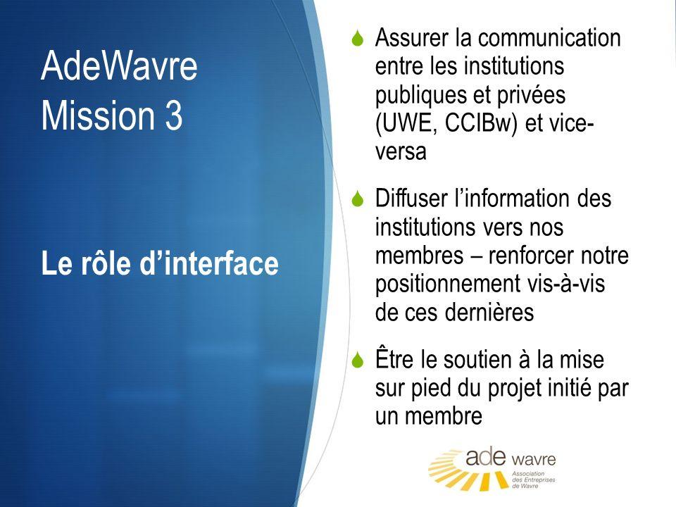 AdeWavre Mission 3 Assurer la communication entre les institutions publiques et privées (UWE, CCIBw) et vice- versa Diffuser linformation des institut