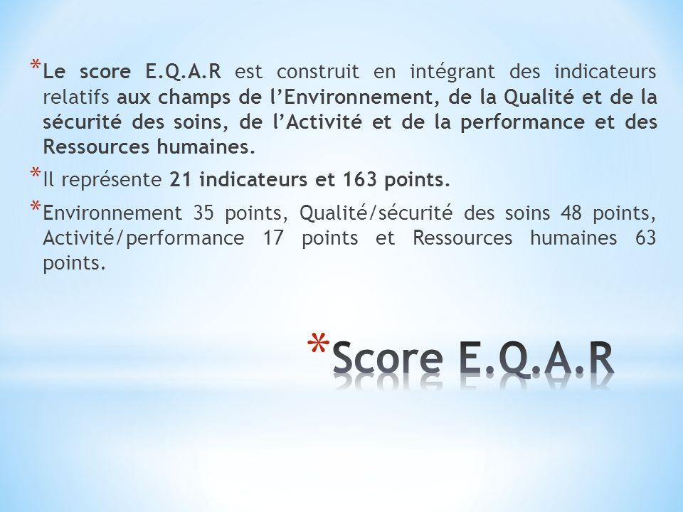 * Le score E.Q.A.R est construit en intégrant des indicateurs relatifs aux champs de lEnvironnement, de la Qualité et de la sécurité des soins, de lAc