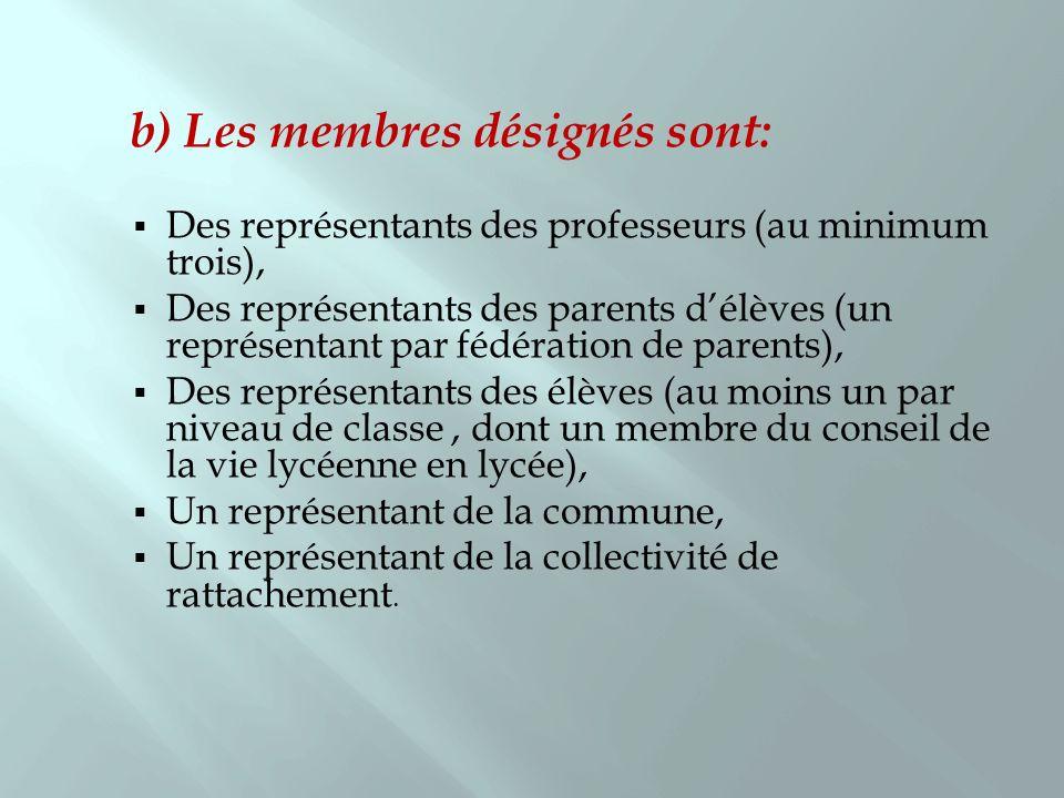b) Les membres désignés sont: Des représentants des professeurs (au minimum trois), Des représentants des parents délèves (un représentant par fédérat