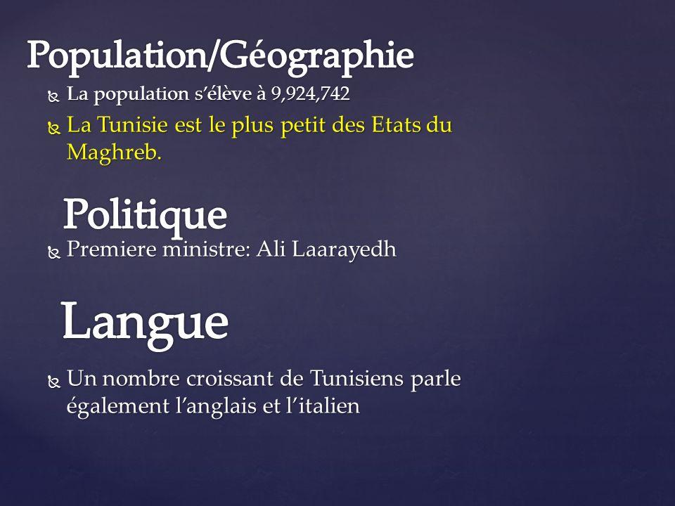 La population sélève à 9,924,742 La population sélève à 9,924,742 La Tunisie est le plus petit des Etats du Maghreb. La Tunisie est le plus petit des