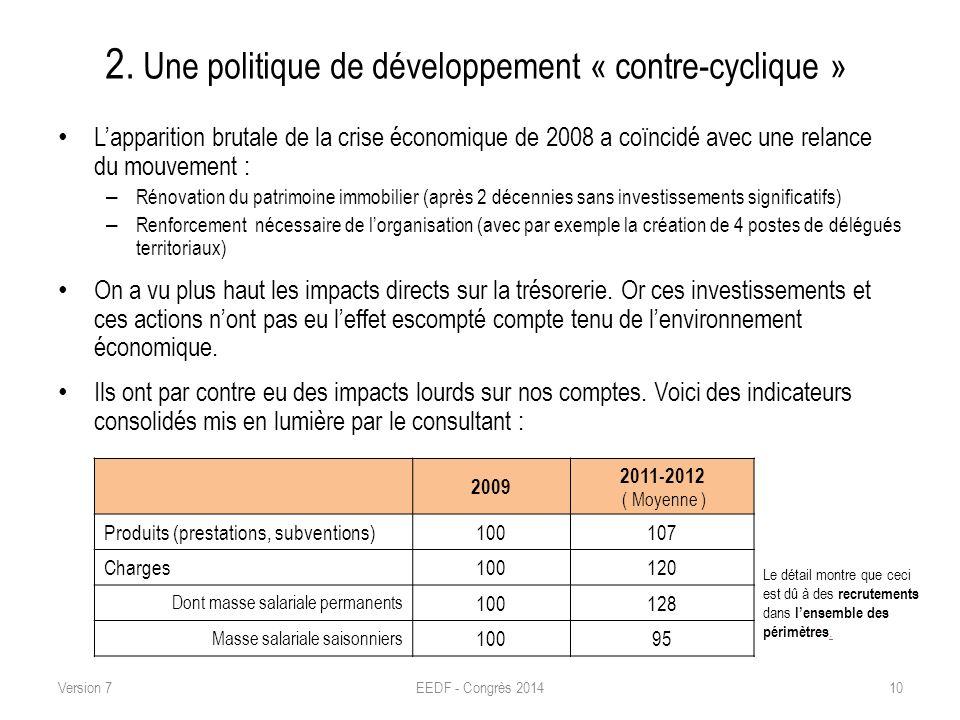 2. Une politique de développement « contre-cyclique » Lapparition brutale de la crise économique de 2008 a coïncidé avec une relance du mouvement : –