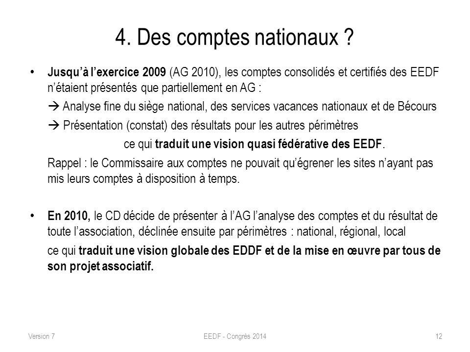 4. Des comptes nationaux ? Jusquà lexercice 2009 (AG 2010), les comptes consolidés et certifiés des EEDF nétaient présentés que partiellement en AG :