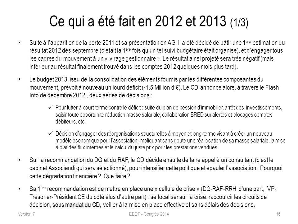 Ce qui a été fait en 2012 et 2013 (1/3) Suite à lapparition de la perte 2011 et sa présentation en AG, il a été décidé de bâtir une 1 ère estimation d