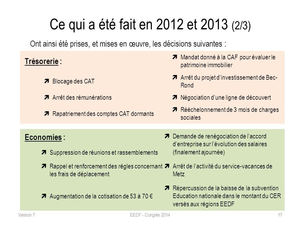 Ce qui a été fait en 2012 et 2013 (2/3) EEDF - Congrès 201417 Economies : Demande de renégociation de laccord dentreprise sur lévolution des salaires
