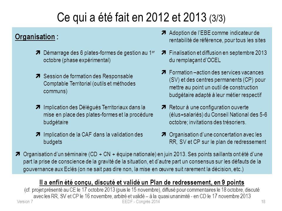Ce qui a été fait en 2012 et 2013 (3/3) EEDF - Congrès 201418 Organisation : Adoption de lEBE comme indicateur de rentabilité de référence, pour tous