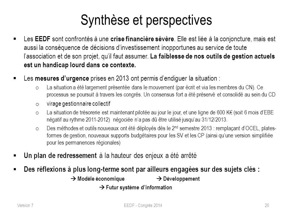 Synthèse et perspectives Les EEDF sont confrontés à une crise financière sévère. Elle est liée à la conjoncture, mais est aussi la conséquence de déci