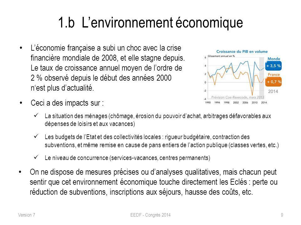 1.b Lenvironnement économique Léconomie française a subi un choc avec la crise financière mondiale de 2008, et elle stagne depuis. Le taux de croissan