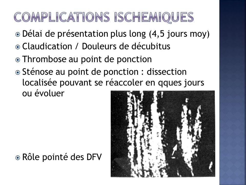 Délai de présentation plus long (4,5 jours moy) Claudication / Douleurs de décubitus Thrombose au point de ponction Sténose au point de ponction : dis