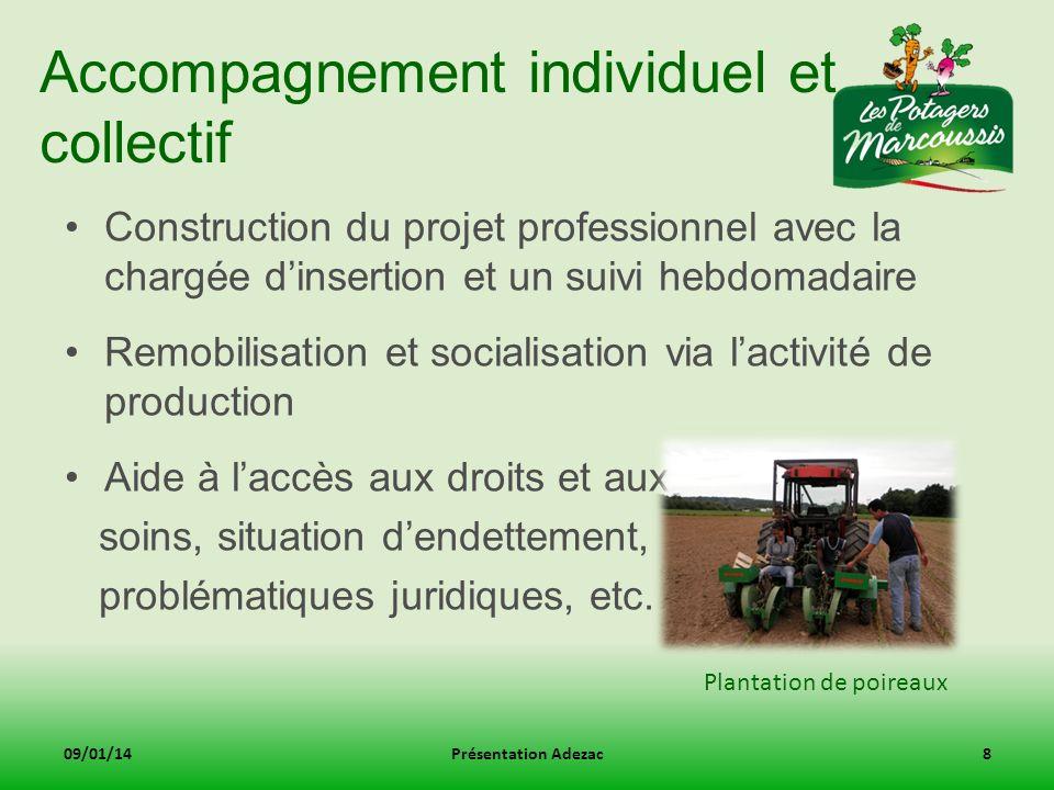Ateliers & Formations 09/01/14Présentation Adezac9 Ateliers organisés par les Potagers Organismes de formations professionnelles : FAFSEA et CAIE Formation ouvrier maraîcher Immersions en entreprises
