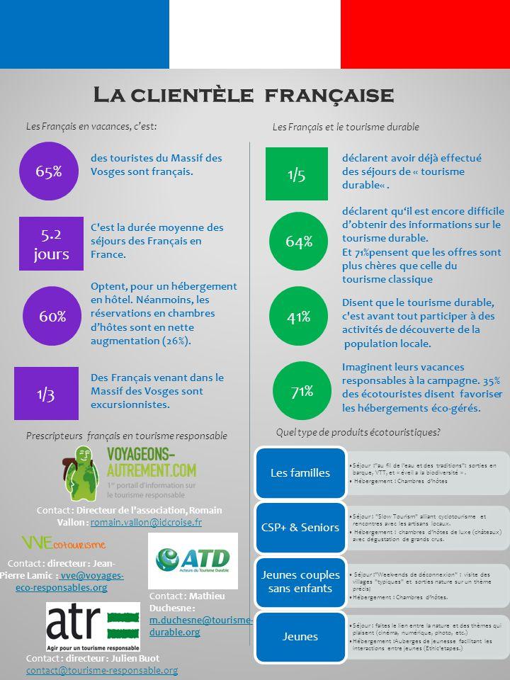 65% 5.2 jours 60% 1/3 La clientèle française 41% 64% 71% Séjour : au fil de l eau et des traditions : sorties en barque, VTT, et « éveil a la biodiversité ».
