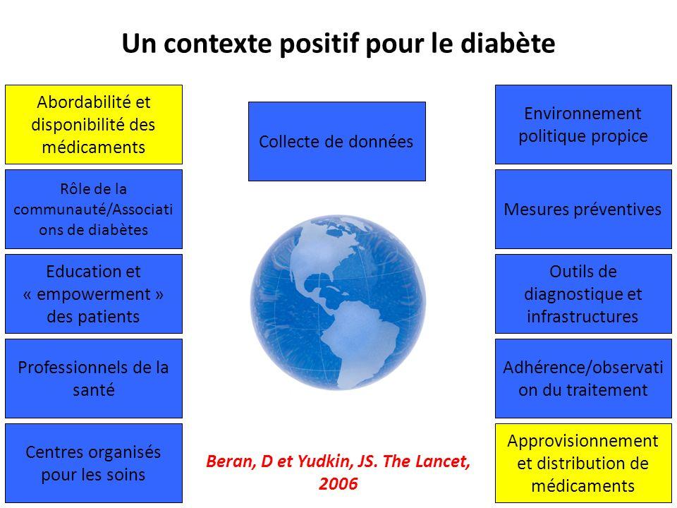 Abordabilité et disponibilité des médicaments Professionnels de la santé Centres organisés pour les soins Collecte de données Mesures préventives Outi