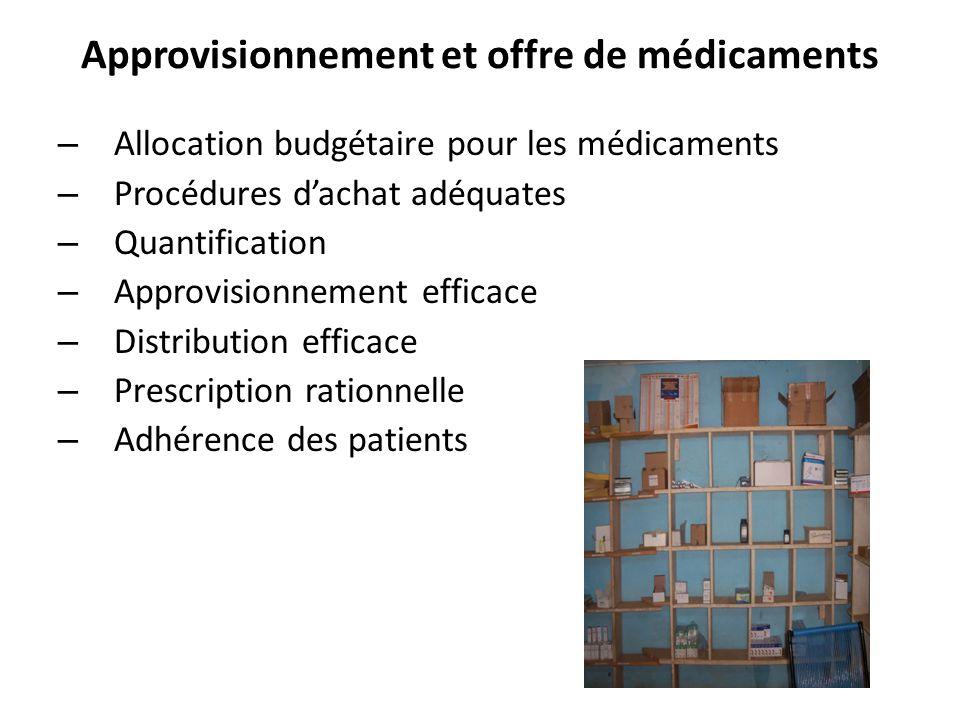– Allocation budgétaire pour les médicaments – Procédures dachat adéquates – Quantification – Approvisionnement efficace – Distribution efficace – Pre