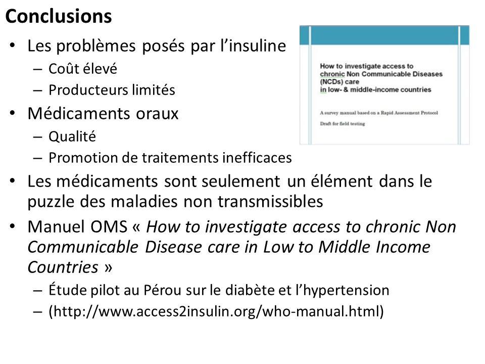Conclusions Les problèmes posés par linsuline – Coût élevé – Producteurs limités Médicaments oraux – Qualité – Promotion de traitements inefficaces Le