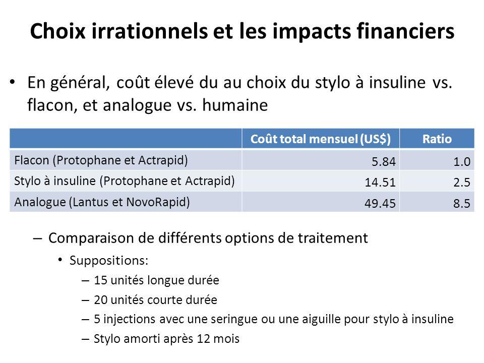 Choix irrationnels et les impacts financiers En général, coût élevé du au choix du stylo à insuline vs. flacon, et analogue vs. humaine – Comparaison