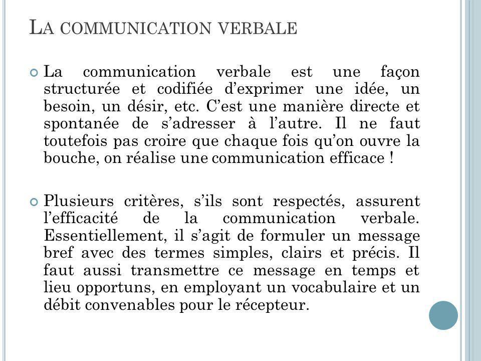 L A COMMUNICATION VERBALE La communication verbale est une façon structurée et codifiée dexprimer une idée, un besoin, un désir, etc.