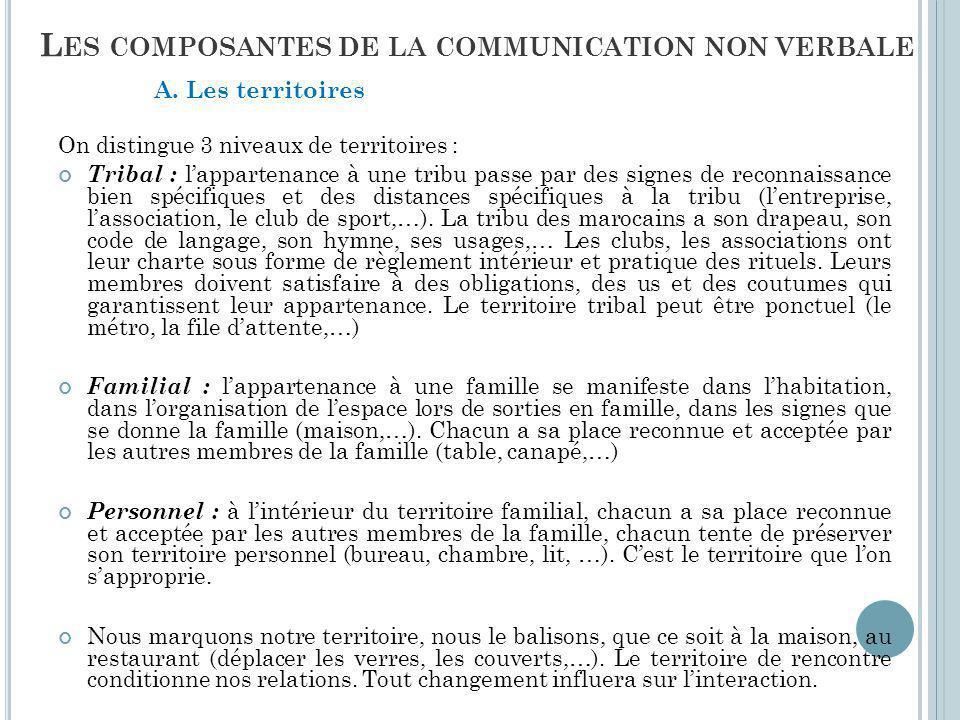 L ES COMPOSANTES DE LA COMMUNICATION NON VERBALE A.