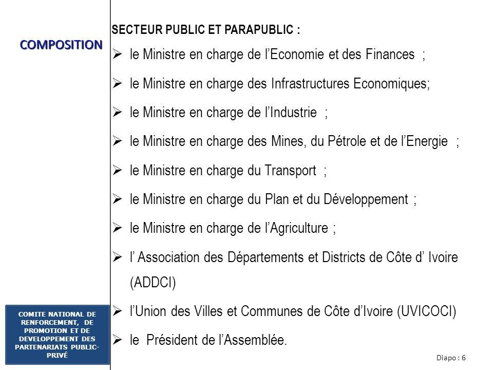 Diapo : 6 COMITE NATIONAL DE RENFORCEMENT, DE PROMOTION ET DE DEVELOPPEMENT DES PARTENARIATS PUBLIC- PRIVÉ COMPOSITION SECTEUR PUBLIC ET PARAPUBLIC : le Ministre en charge de lEconomie et des Finances ; le Ministre en charge des Infrastructures Economiques; le Ministre en charge de lIndustrie ; le Ministre en charge des Mines, du Pétrole et de lEnergie ; le Ministre en charge du Transport ; le Ministre en charge du Plan et du Développement ; le Ministre en charge de lAgriculture ; l Association des Départements et Districts de Côte d Ivoire (ADDCI) lUnion des Villes et Communes de Côte dIvoire (UVICOCI) le Président de lAssemblée.