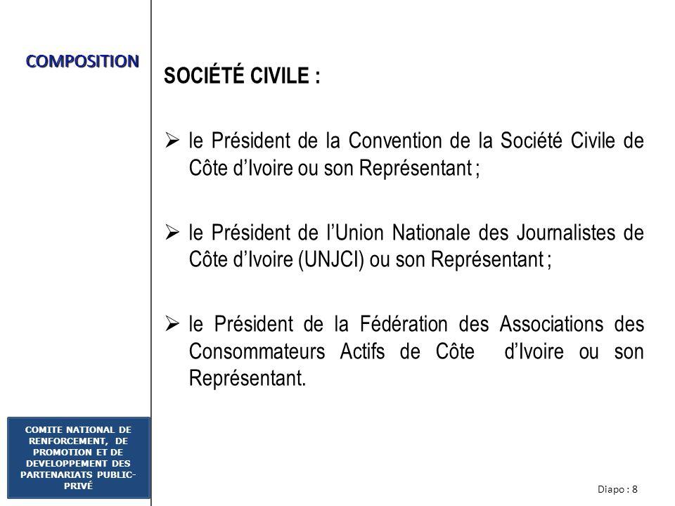 Diapo : 7 COMITE NATIONAL DE RENFORCEMENT, DE PROMOTION ET DE DEVELOPPEMENT DES PARTENARIATS PUBLIC- PRIVÉ COMPOSITION SECTEUR PRIVÉ : le Président de