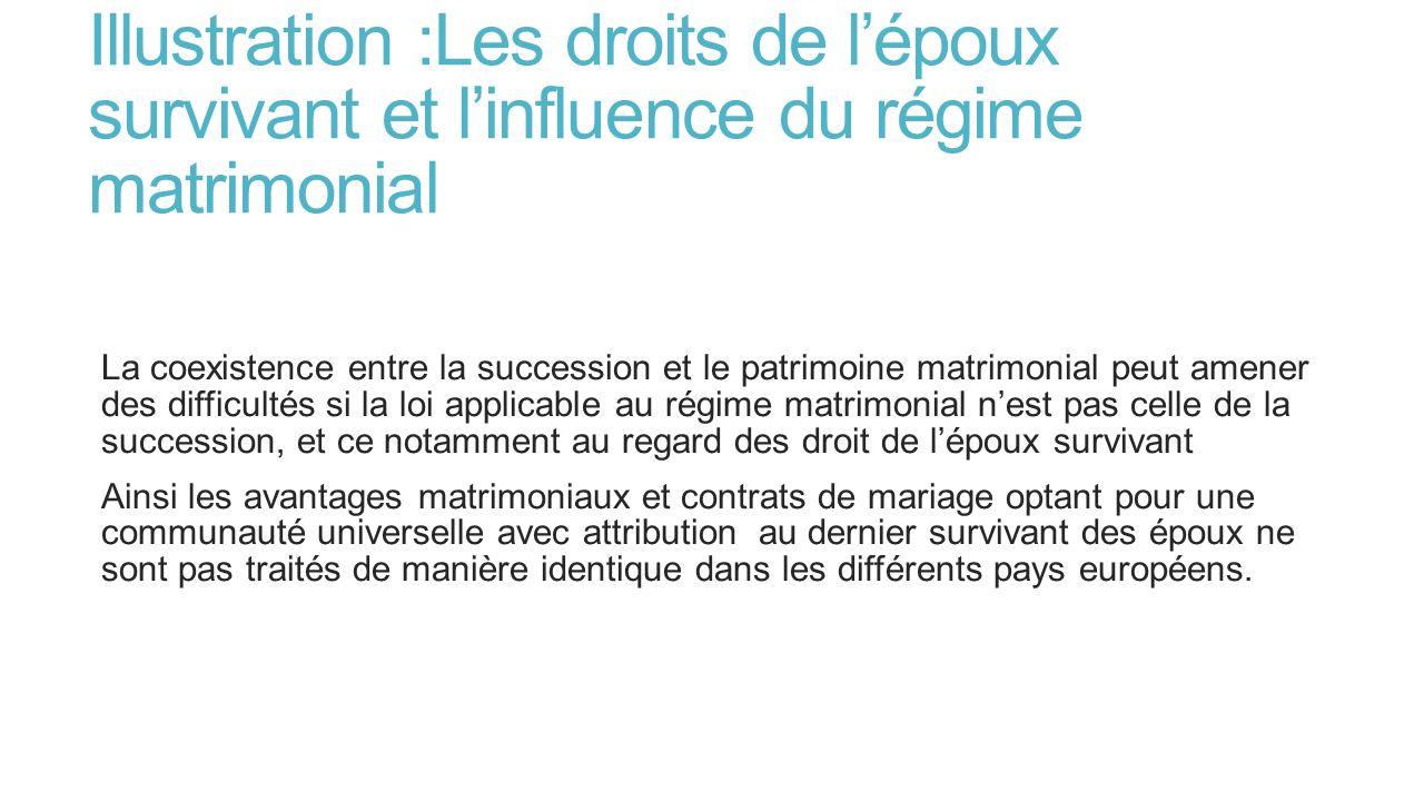 Illustration :Les droits de lépoux survivant et linfluence du régime matrimonial La coexistence entre la succession et le patrimoine matrimonial peut