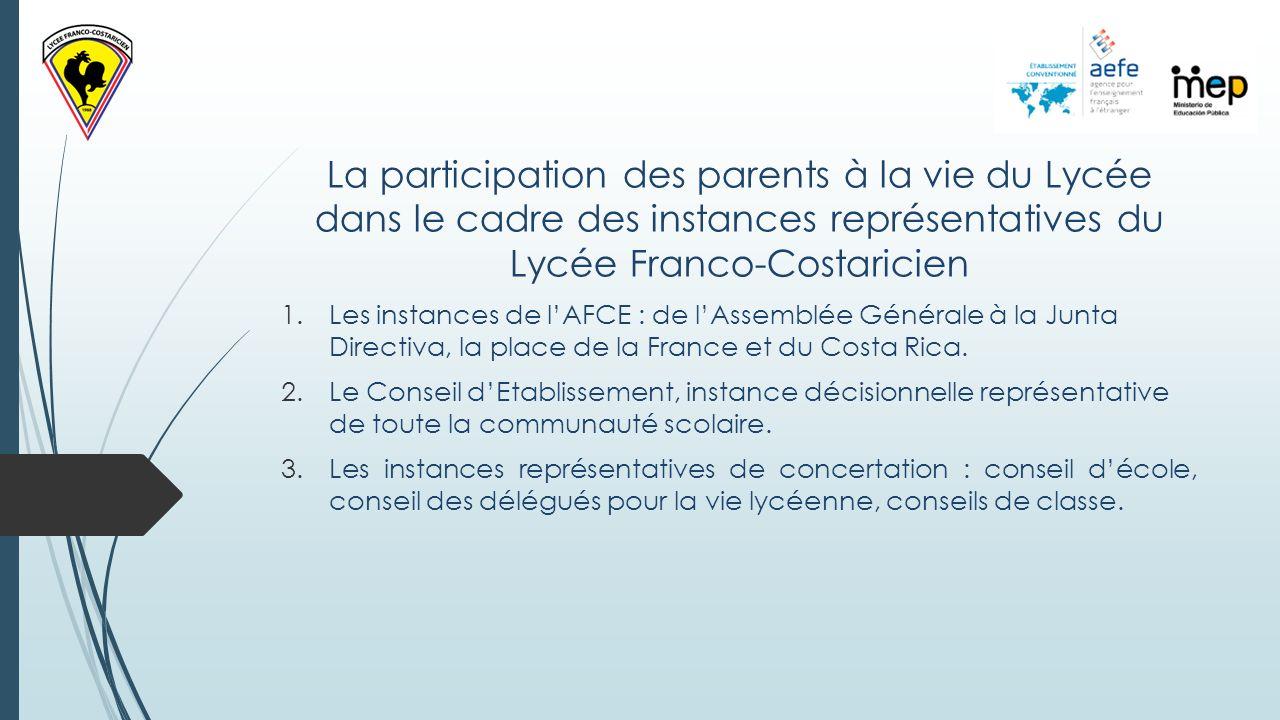 1.Les instances de lAFCE : de lAssemblée Générale à la Junta Directiva, la place de la France et du Costa Rica.