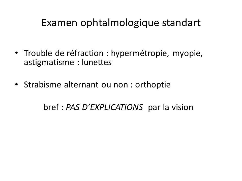 Examen ophtalmologique standart Trouble de réfraction : hypermétropie, myopie, astigmatisme : lunettes Strabisme alternant ou non : orthoptie bref : PAS DEXPLICATIONS par la vision