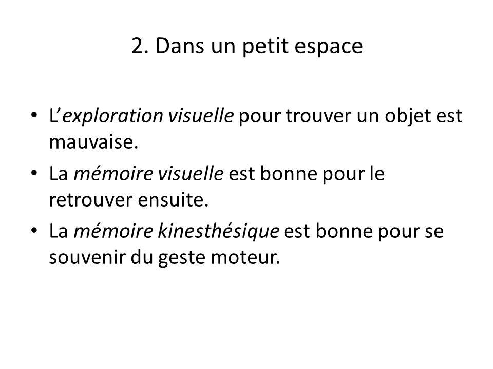 2.Dans un petit espace Lexploration visuelle pour trouver un objet est mauvaise.