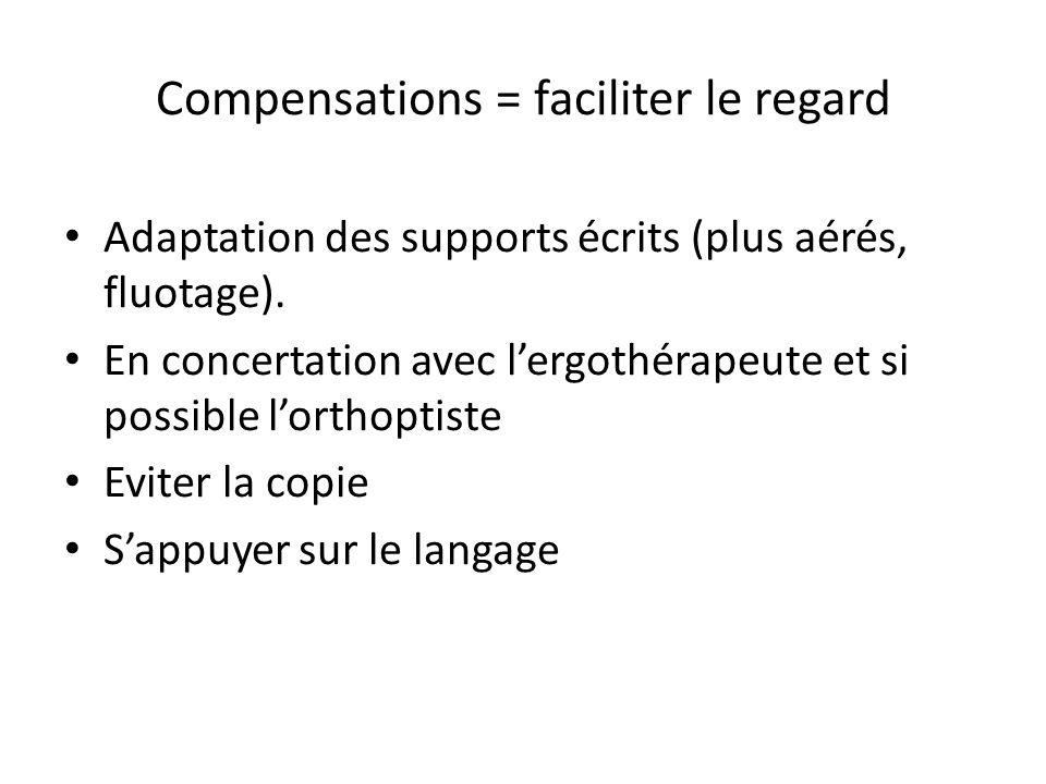 Compensations = faciliter le regard Adaptation des supports écrits (plus aérés, fluotage).