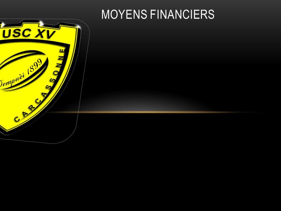 MOYENS FINANCIERS