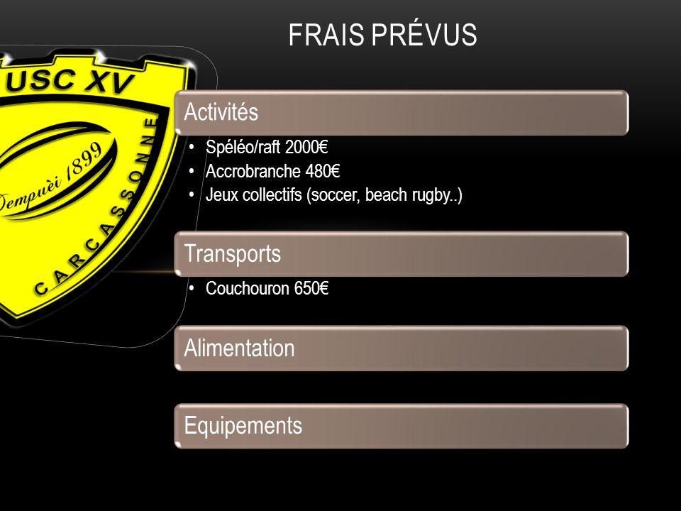 FRAIS PRÉVUS Activités Spéléo/raft 2000 Accrobranche 480 Jeux collectifs (soccer, beach rugby..) Transports Couchouron 650 AlimentationEquipements