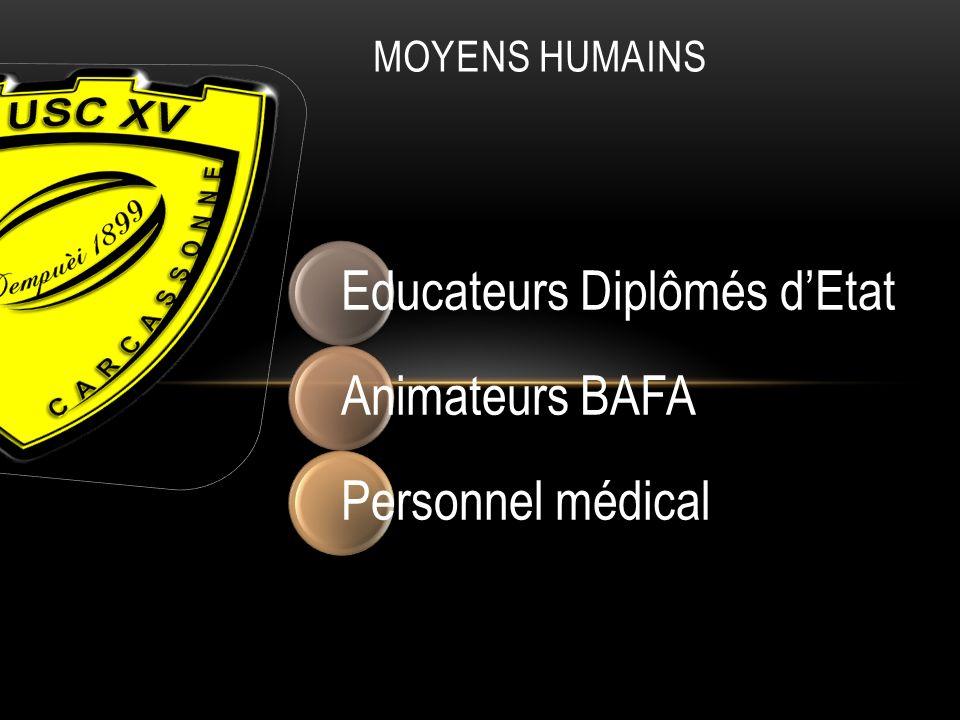 MOYENS HUMAINS Educateurs Diplômés dEtat Animateurs BAFA Personnel médical