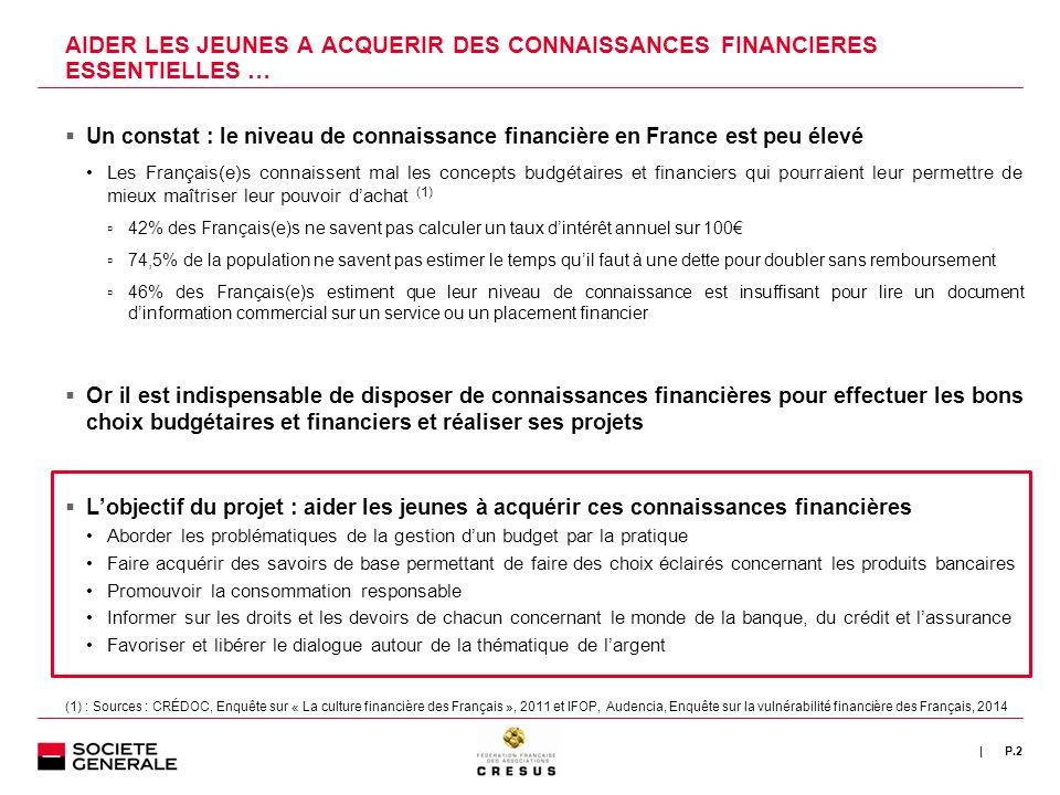 | AIDER LES JEUNES A ACQUERIR DES CONNAISSANCES FINANCIERES ESSENTIELLES … Un constat : le niveau de connaissance financière en France est peu élevé L
