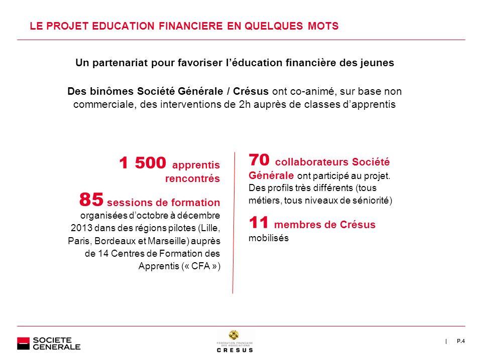 | Un partenariat pour favoriser léducation financière des jeunes Des binômes Société Générale / Crésus ont co-animé, sur base non commerciale, des int