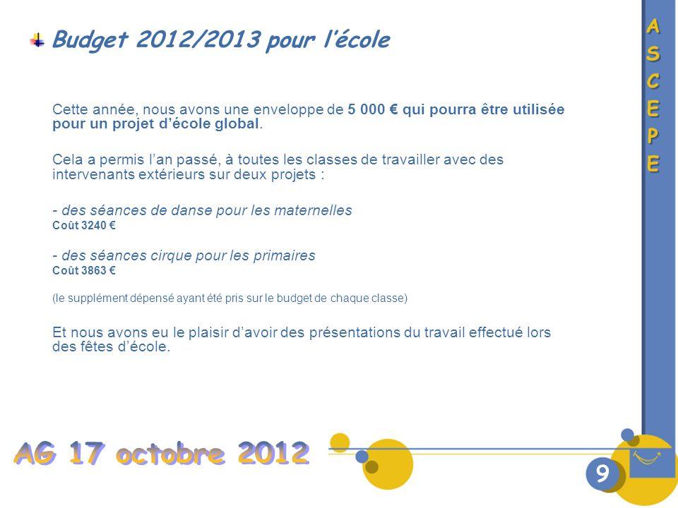Budget 2012/2013 pour lécole 9 Cette année, nous avons une enveloppe de 5 000 qui pourra être utilisée pour un projet décole global.
