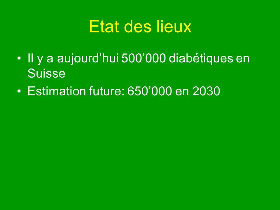 Etat des lieux Il y a aujourdhui 500000 diabétiques en Suisse Estimation future: 650000 en 2030
