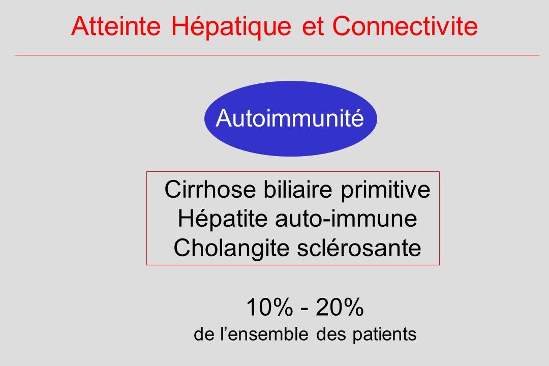 Autoimmunité Atteinte Hépatique et Connectivite 10% - 20% de lensemble des patients Cirrhose biliaire primitive Hépatite auto-immune Cholangite sclérosante