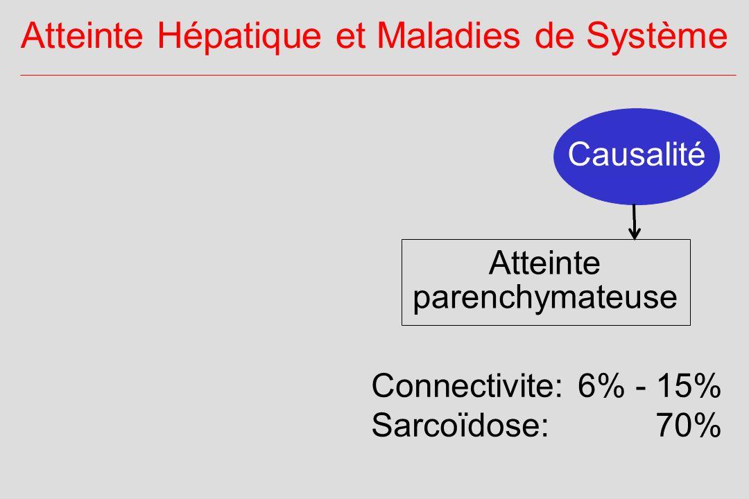 Causalité Atteinte Hépatique et Maladies de Système Atteinte parenchymateuse Connectivite: 6% - 15% Sarcoïdose: 70%