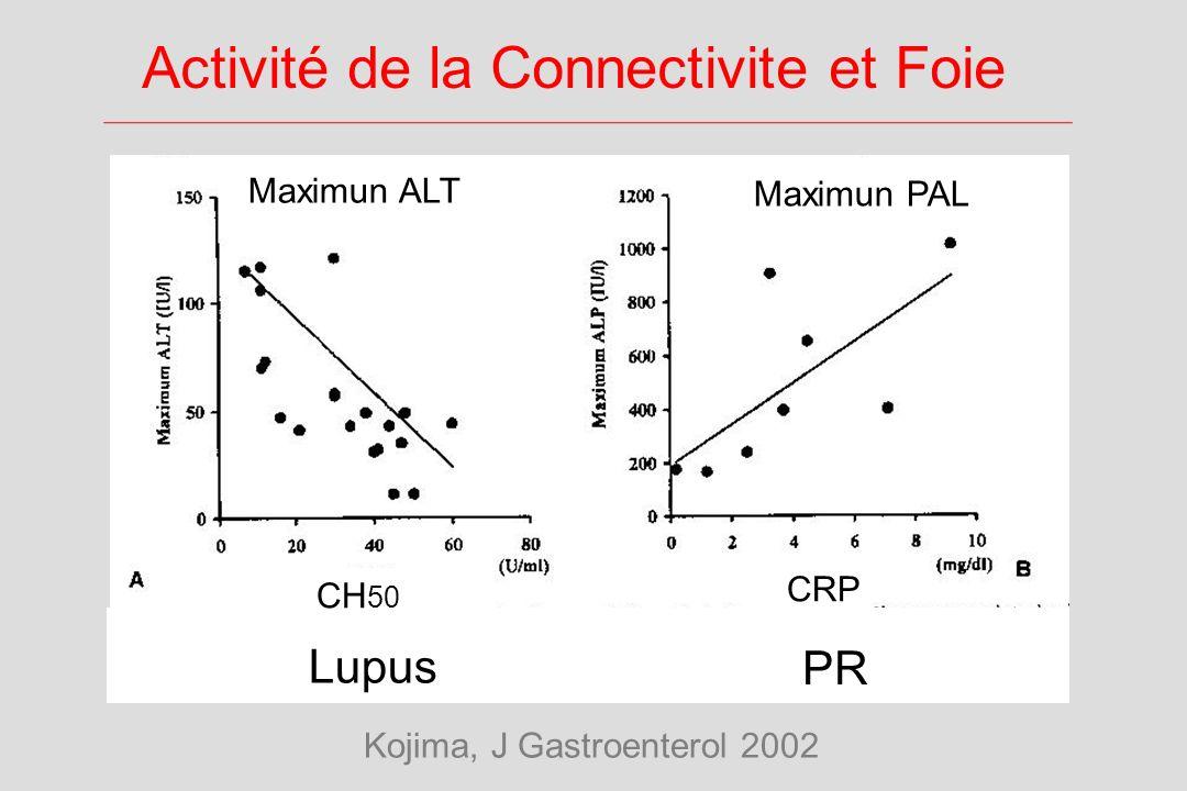 Kojima, J Gastroenterol 2002 Maximun ALT Maximun PAL Lupus PR CH 50 CRP Activité de la Connectivite et Foie