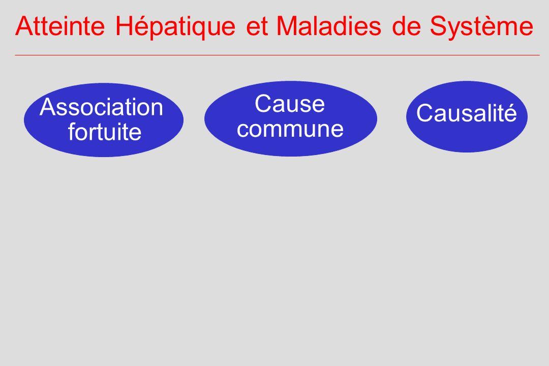 Causalité Atteinte Hépatique et Maladies de Système Cause commune Association fortuite