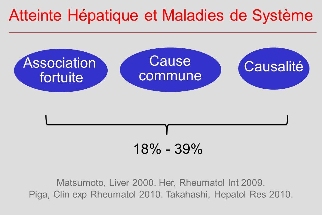 Association fortuite Causalité Atteinte Hépatique et Maladies de Système 18% - 39% Matsumoto, Liver 2000.