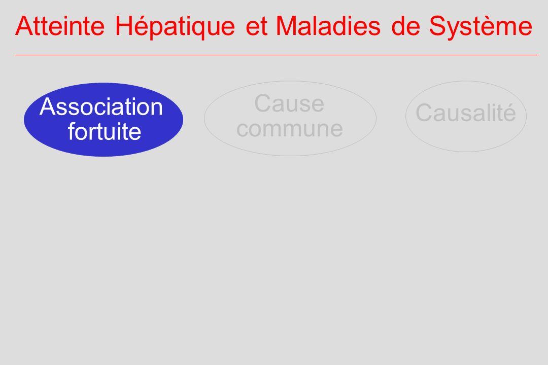 Causalité Atteinte Hépatique et Maladies de Système Atteinte vasculaire Atteinte parenchymateuse Atteinte biliaire