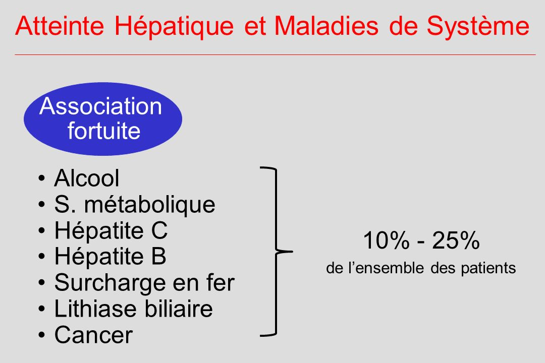Cause commune Association fortuite Causalité Atteinte Hépatique et Maladies de Système