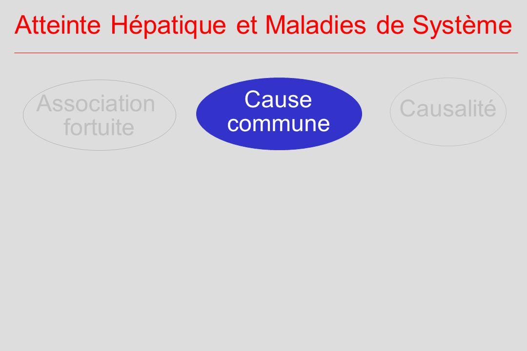 Infection virale Atteinte Hépatique et Maladies de Système Hépatite chronique B Périartérite noueuse Hépatite chronique C Cryoglobulinémie mixte
