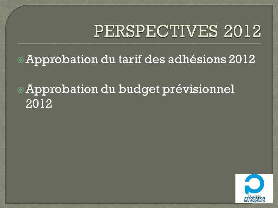 Approbation du tarif des adhésions 2012 Approbation du budget prévisionnel 2012